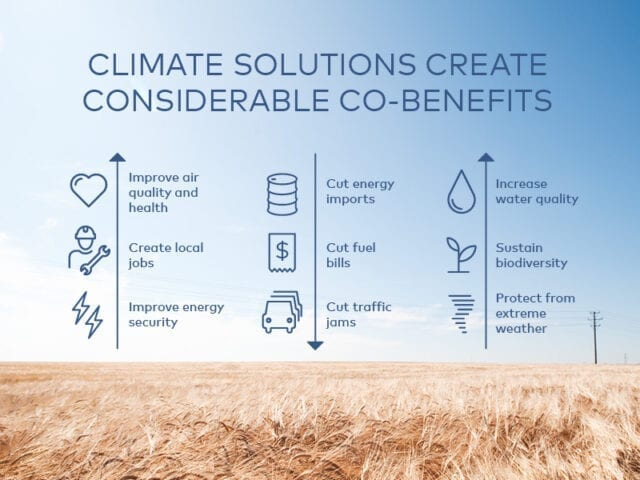 climate-solutions-create-considerable-co-benefits