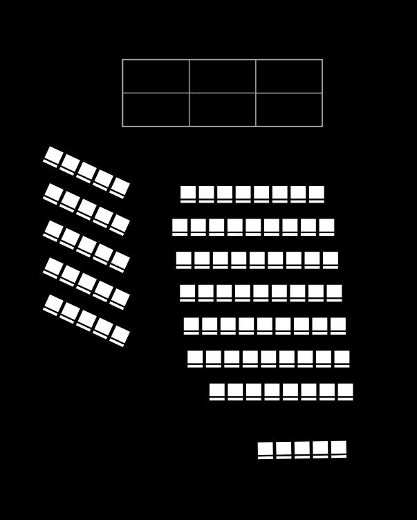Koncert (øst, 90 pladser)